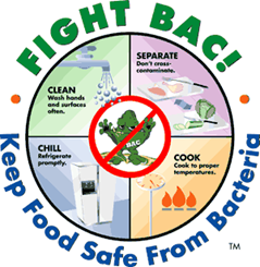 Fight Back: Keep food safe from Bacteria illustration