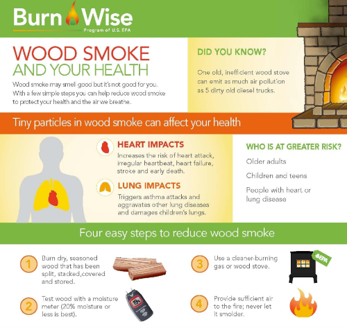 Burnwise -wood smoke and your health - four steps to reduce wood smoke