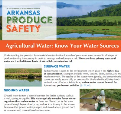 Produce Safety Resources & Publications