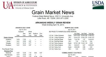 Arkansas Weekly Grain Review sample report for Grain Market News.