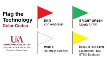 Flag The Technology Image Showing the color codes for flags.  Red is Conventional, Bright Green is Liberty Link, White indicates Roundup Ready, and Bright Yellow indicates Clearfield Rice or STS Soybeans