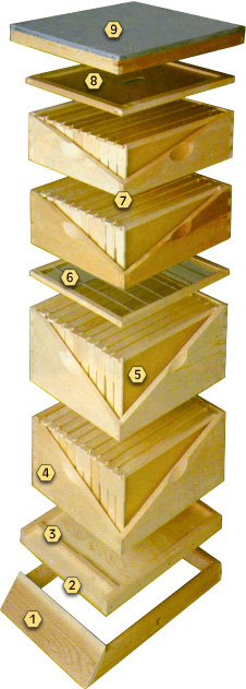Separate wooden pieces of a bee hive suspended in air stacked from top to bottom in order of assembly 1 thru 9.