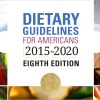 Dietary Guidelines for Americans 2010 cover. Block of text surrounded by collage of healthy meals and fruits and vegetables.